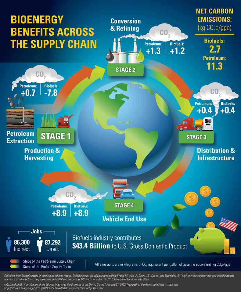 final_earth day_infographic