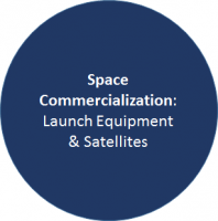 Website-spacecommercialization