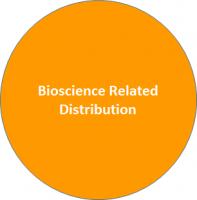website-biosciencerelateddistribution