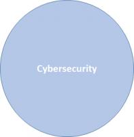 website-cyber