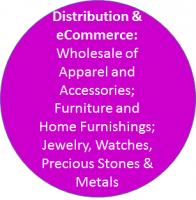 website-distribution