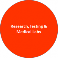 website-researchtestingmedlabs
