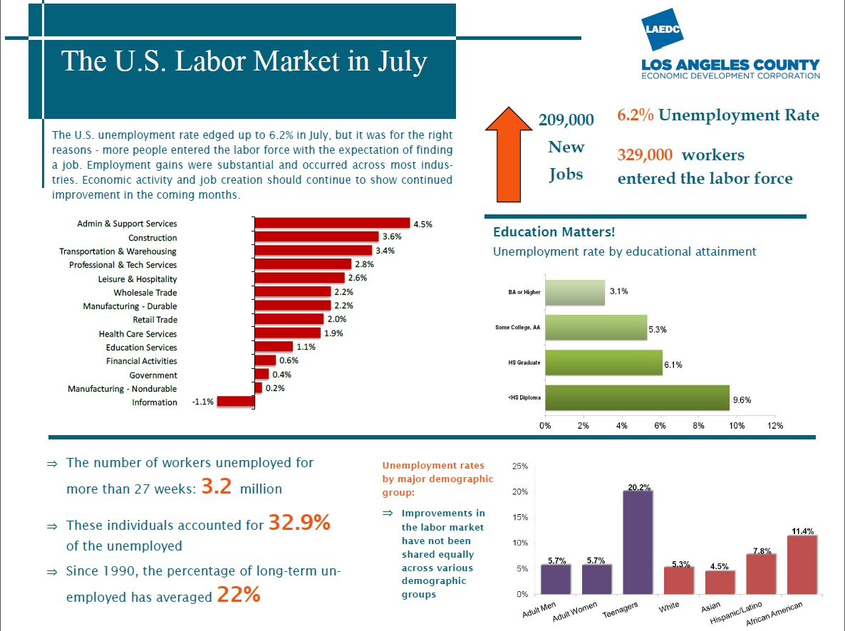 labor market in gulf countries Around the world, labor markets are in disarray unemployment is high in many countries, especially among the young at the same time, many companies report labor-market chaos will not abate until governments and companies address a formidable set of issues involving education, opportunities for.