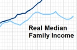 New Data Shows Income Growth in LA County