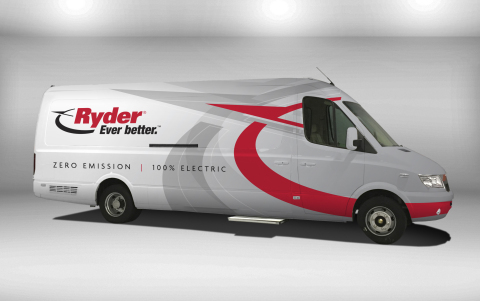 LA-Based Chanje Gaining Traction with Electric Van Order from Ryder