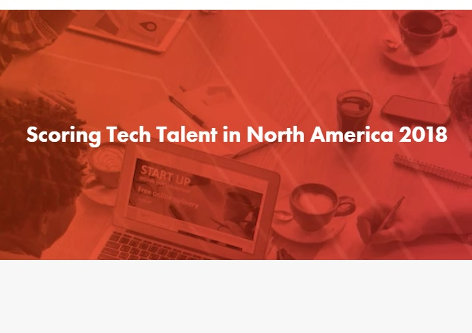 Los Angeles ranked #1 in the U.S. on CBRE's list of tech talent momentum markets